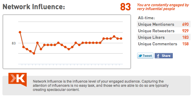 Klout Network Influence Three Secrets to Improve Your Klout Score