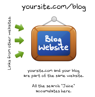 bloglocation2 Which Blog Hosting Strategy Has Higher SEO Results?