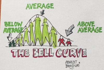 Illustration of a Bell Curve by Abhijit Bhadur. It's a great representation for the quality of written content available to us.