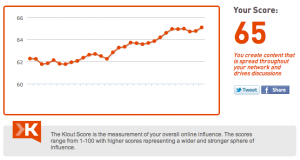 Screenshot of a Klout.com score